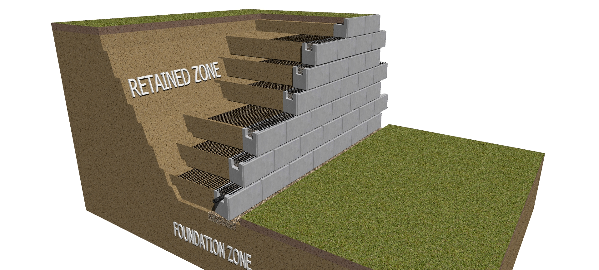 Topsoil for geogrid retaining wall using magnumstone